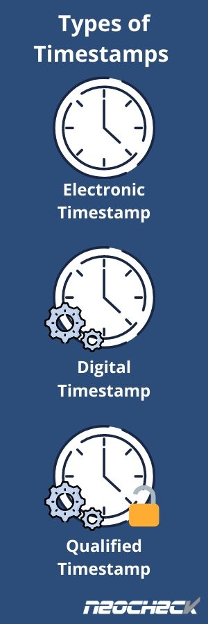 Types of Timestamps